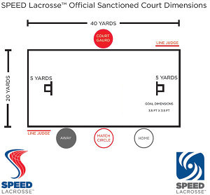 Images of Speed Lacrosse field